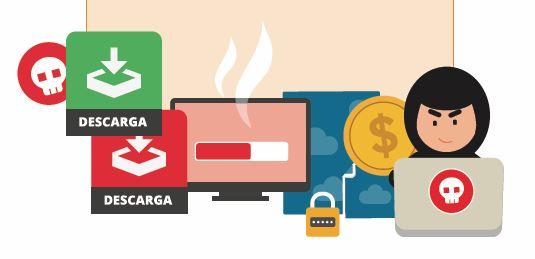 ataques por malware